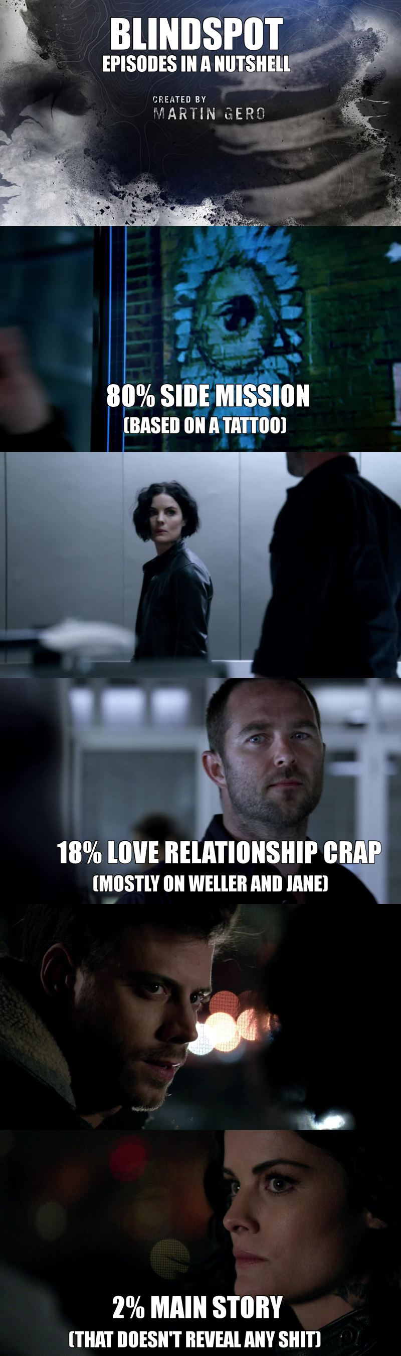 """That's basically every """"Blindspot"""" episode so far.   80% based on a side mission triggered by anyone of Jane's tattoo. We're stuck with a case that sometimes are not even worth watching and leads to nowhere.   18% based on crap relationship stuff. Mostly on Weller and Jane crap. Now with Reed and Weller's sister too. Or Weller and that other agent. Or Jane and her cases from before the amnesia. blablabla   2% actual main story on what the hell happened with Jane and why she's doing whatever she's secretly doing. Everything leading to more questions or no answers at all.   I'm kinda getting tired... I'm here for those 2% and I'm not getting anything good on that."""