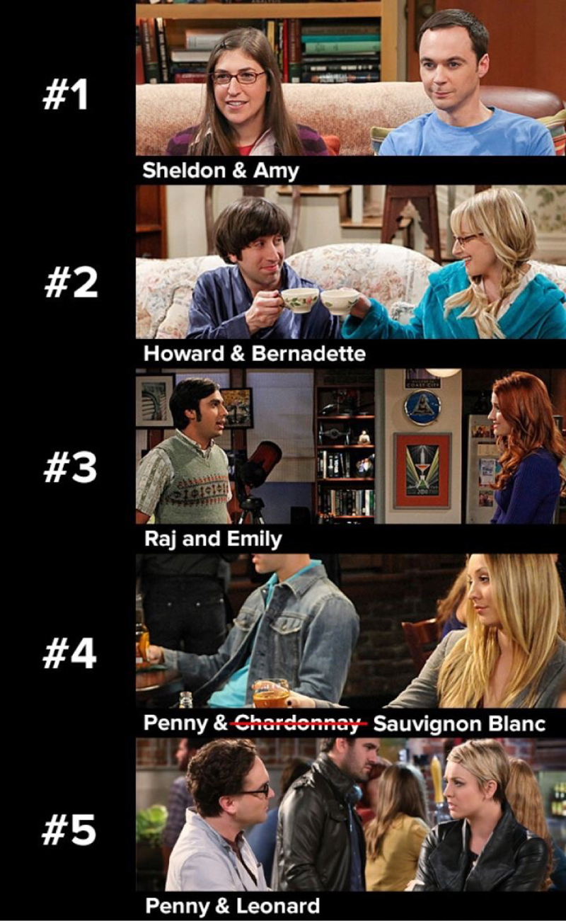 According to Sheldon that's the ranking of the best relationships he knows !!! 😂😂😂
