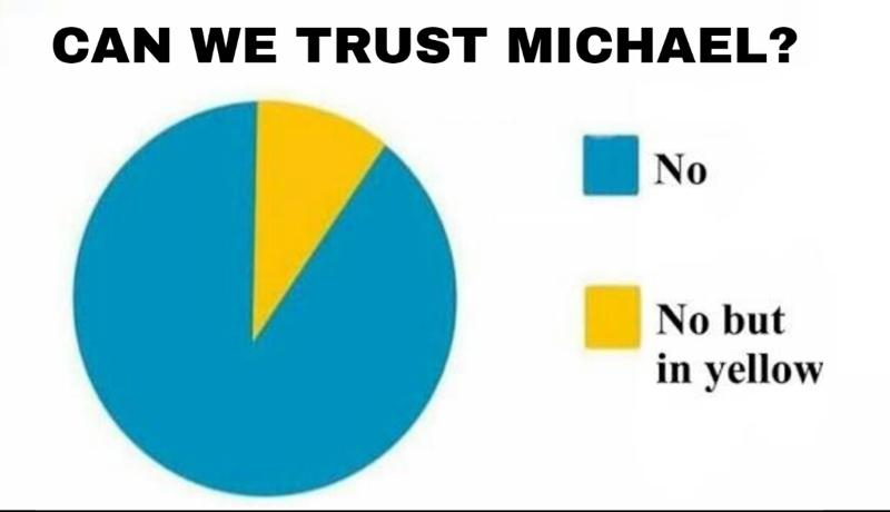 """Trust me, don't trust me."""