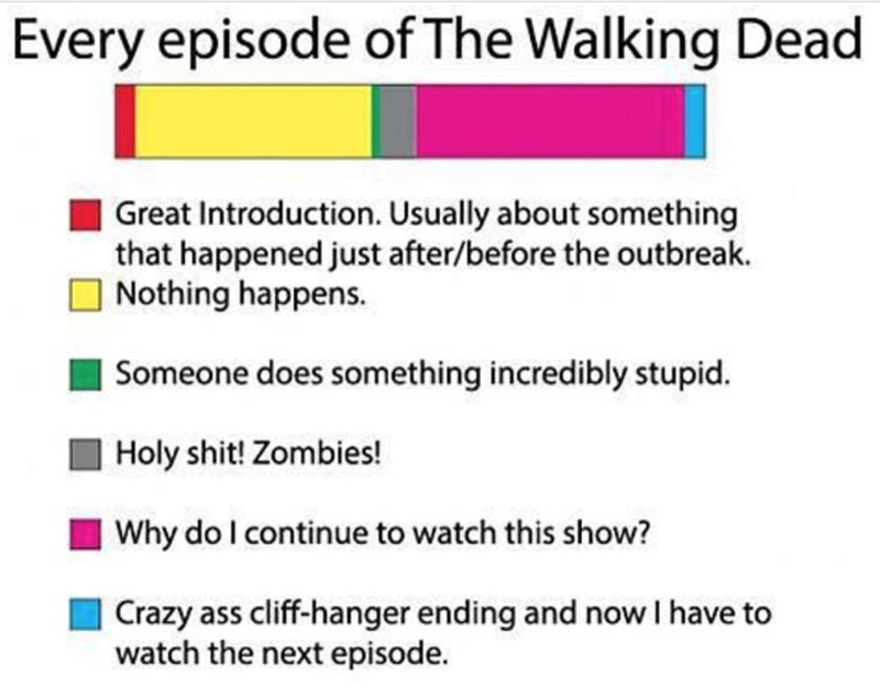 True story for me every time I'm watching TWD last two or three seasons 😂💔