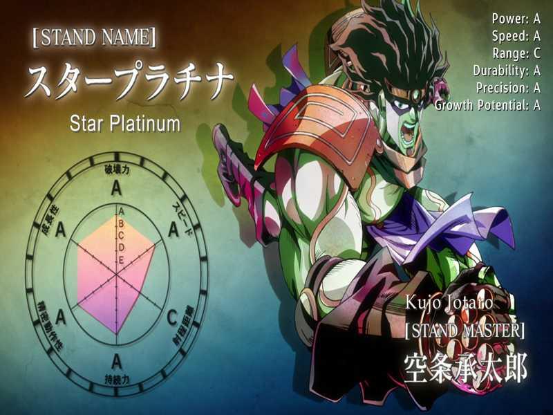 Star Platinum broken