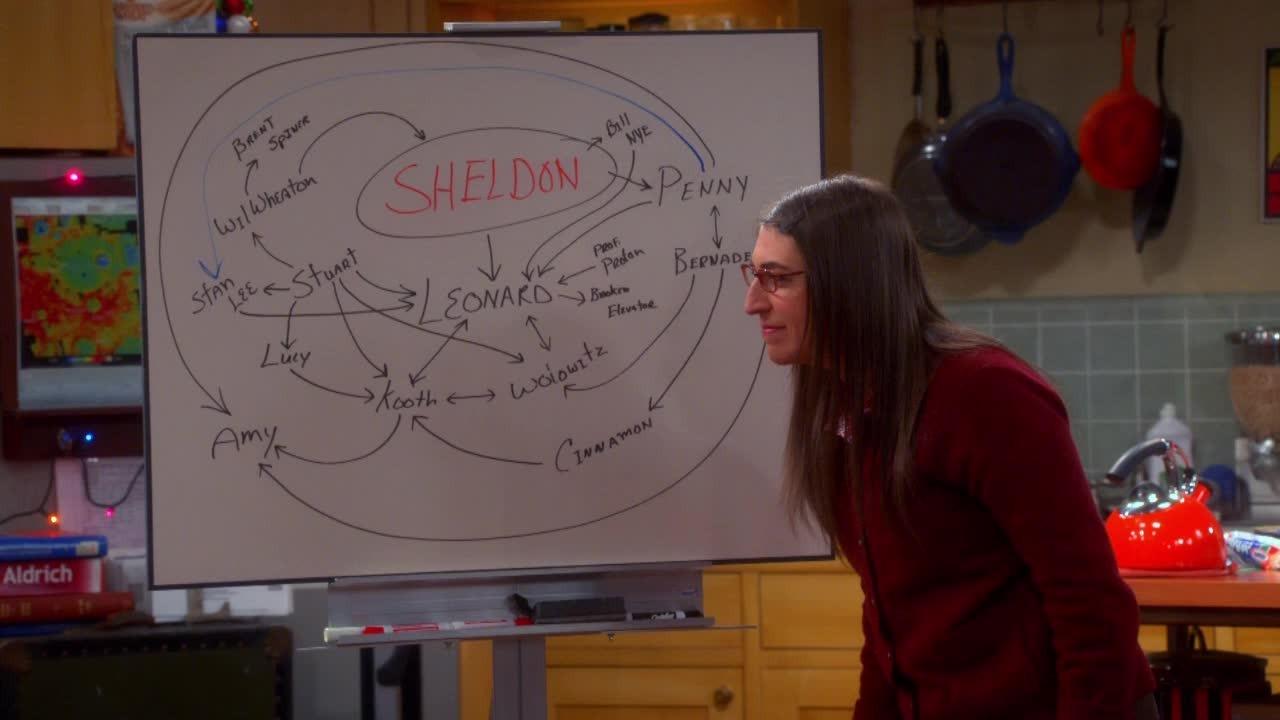 Sheldon is the nucleus