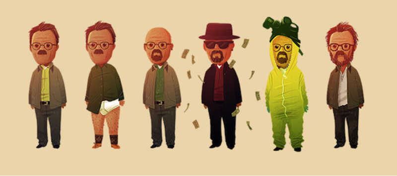 The evaluation of Walter white