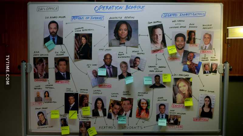 HTGAWM in one picture!