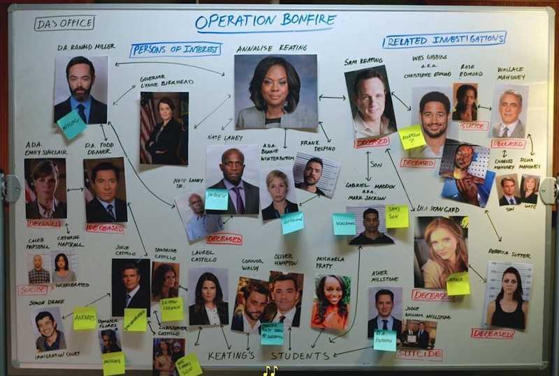 This board sums up the whole series