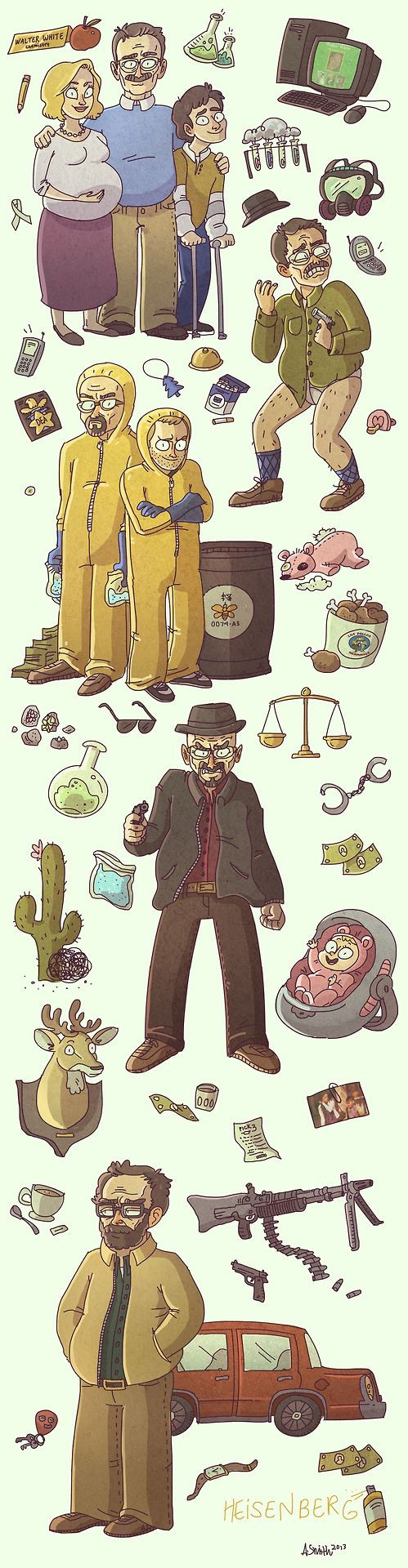 Changing personality of Walter White 🤓
